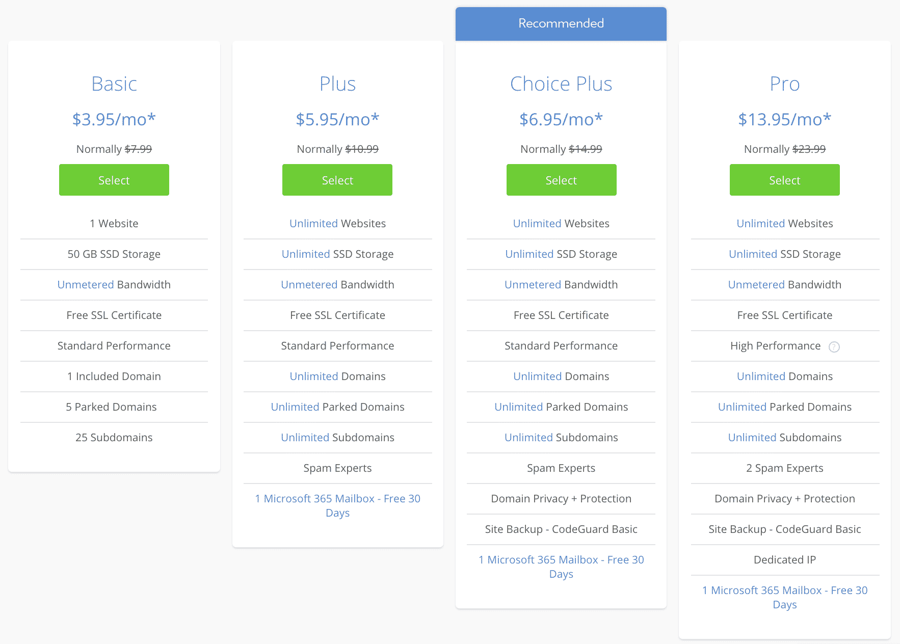 Bluehost web hosting packages to create a website