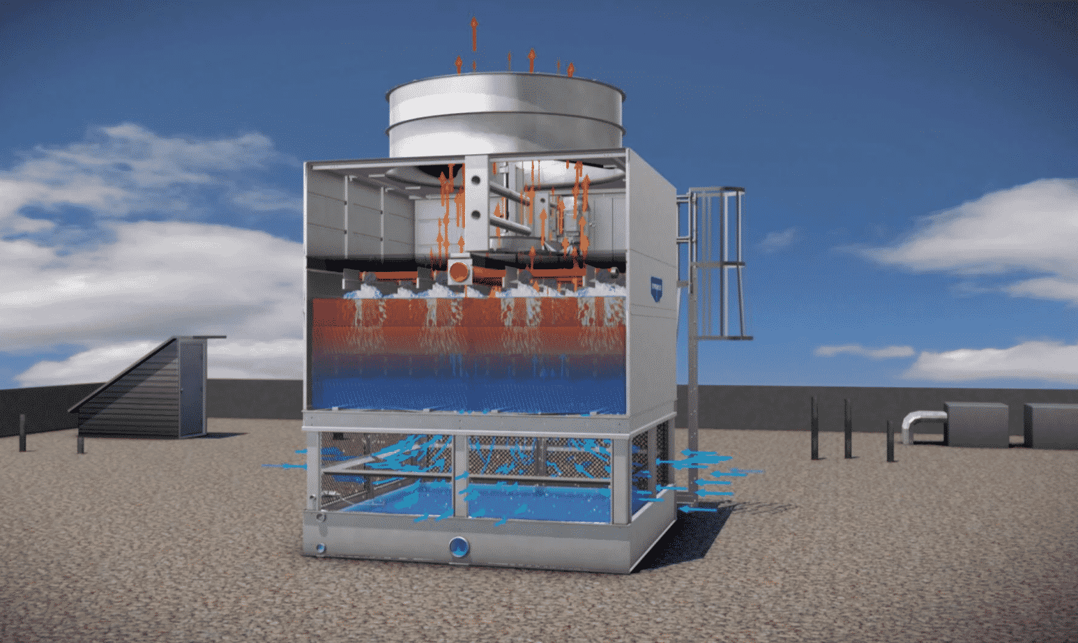 How To Choose the Best Cooling Tower