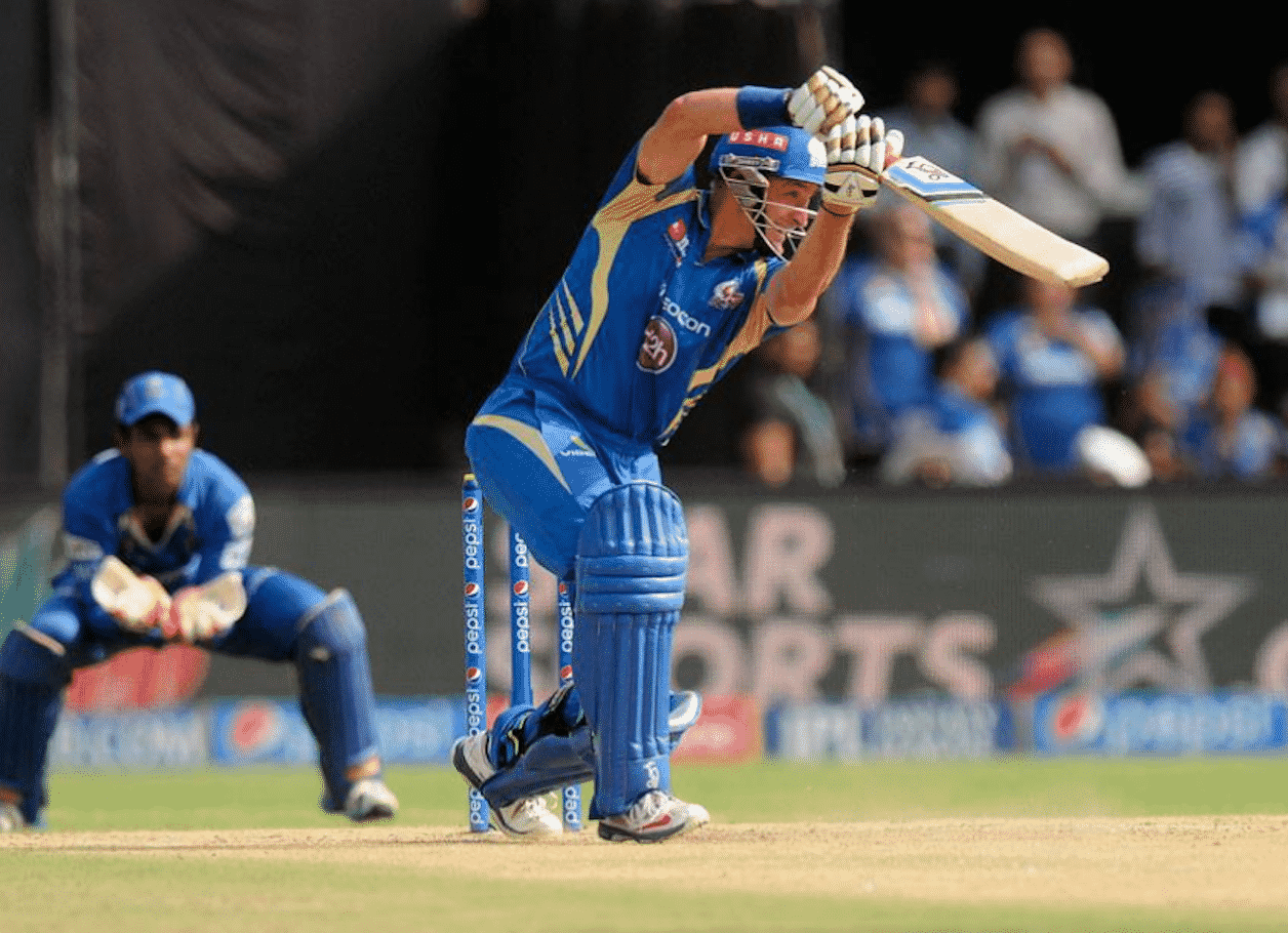 Everything To Know About Fantasy Cricket